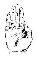 Frantic Stamper Cling-Mounted Rubber Stamp - Palmistry
