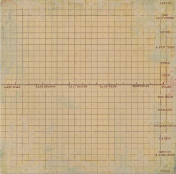 Life Stories Kraft Paper - Frequency Grid